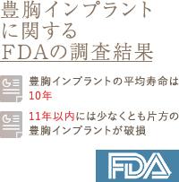 アメリカでは、豊胸インプラントの寿命を公的機関が明示
